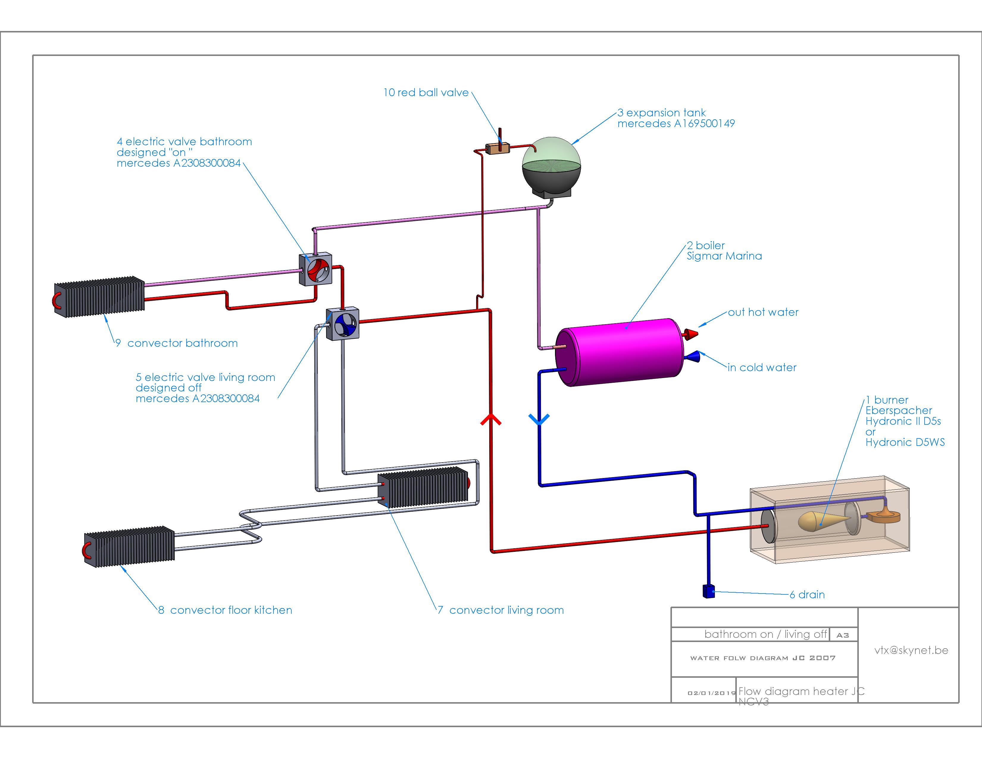 Flow diagram heater JC NCV3