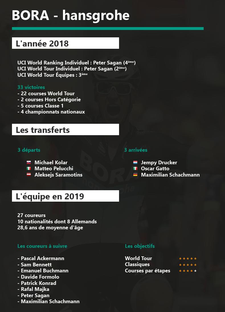 Présentation des équipes 2019 - Page 3 19010202563724093
