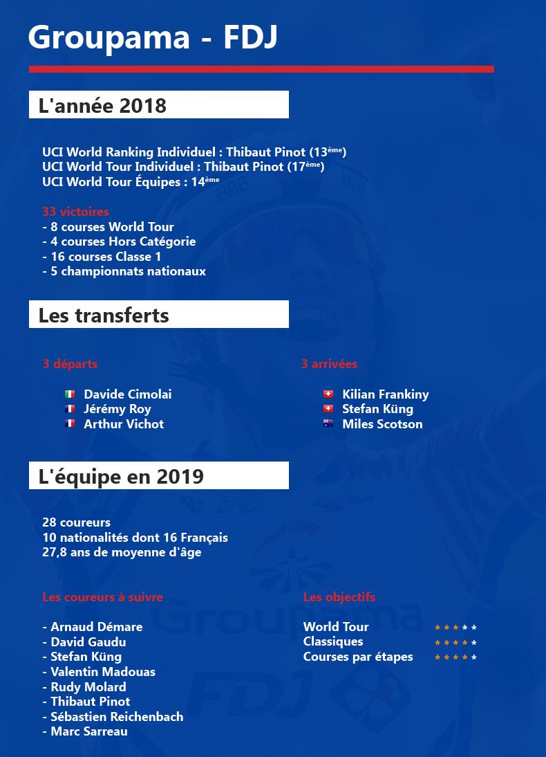 Présentation des équipes 2019 - Page 4 190104112937937865