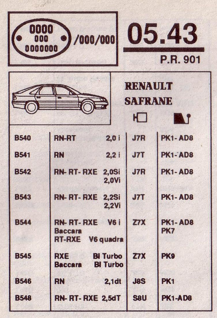 Manuel de réparation N.T. 2060/B 545 DE LA SAFRANE BI-TURBO  19010512295442180