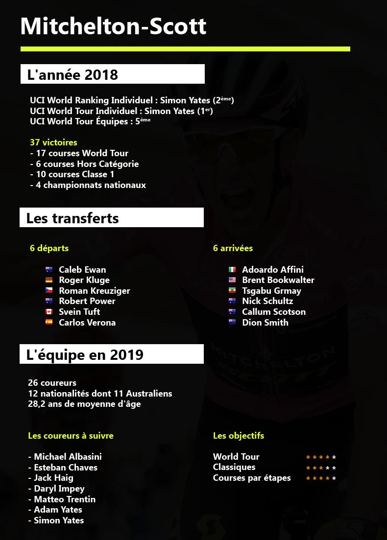 Présentation des équipes 2019 - Page 4 190106045657390617