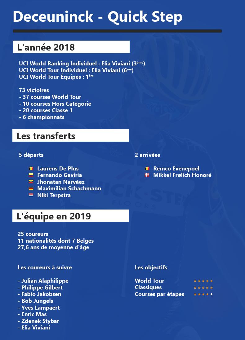 Présentation des équipes 2019 - Page 5 19010811204263766