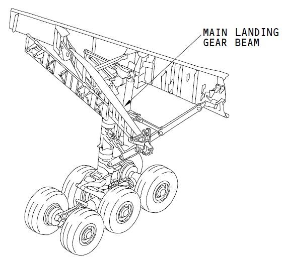 777 wow beam