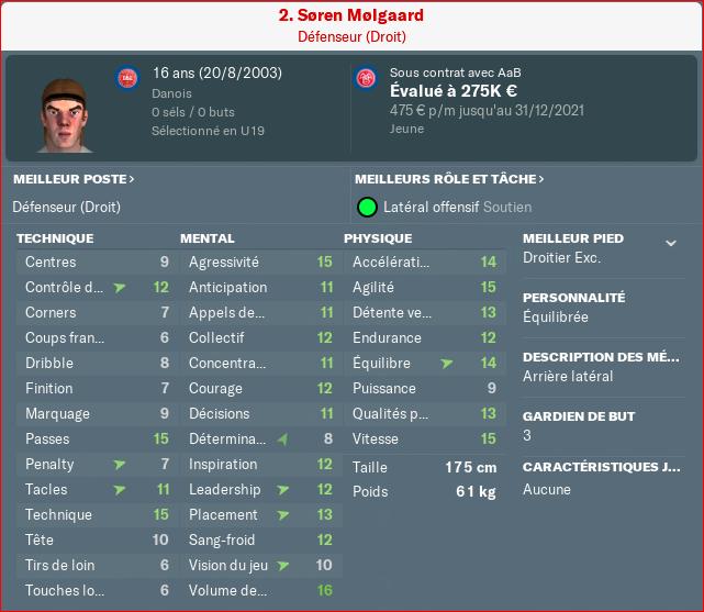 Molgaard