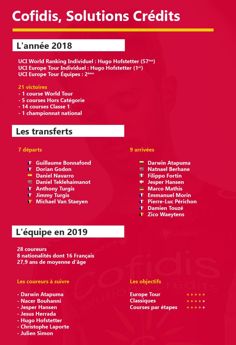 Présentation des équipes 2019 - Page 5 19011002164579842