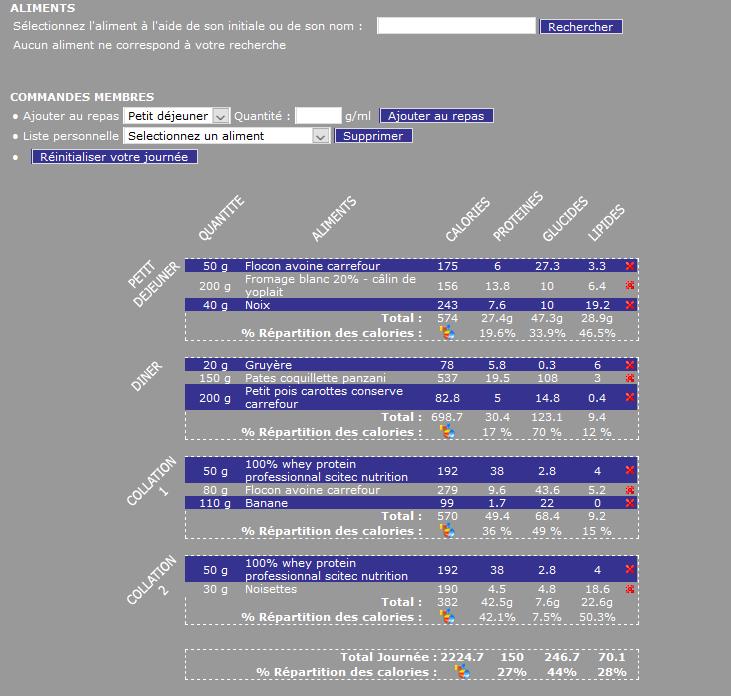 Screenshot_2019-01-11 Les calories com, Outils de calculs des besoins journaliers(2)